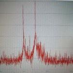 Channel Impulse Response measurement of SFN network